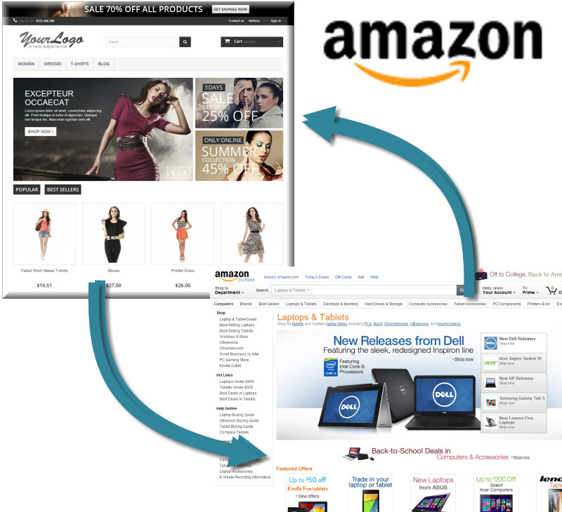 Prestashop integrazione Amazon