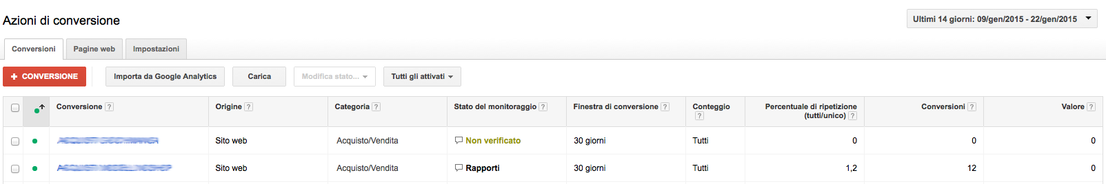 conversioni-adwords
